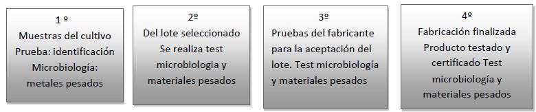 Test Reiston